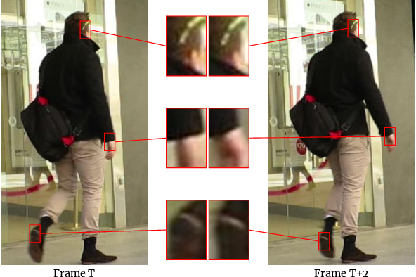 Figure 3 for PatchNet -- Short-range Template Matching for Efficient Video Processing