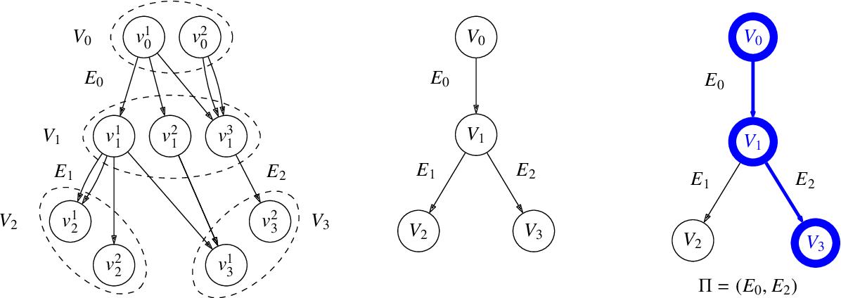 Figure 3 for Measuring Diversity in Heterogeneous Information Networks