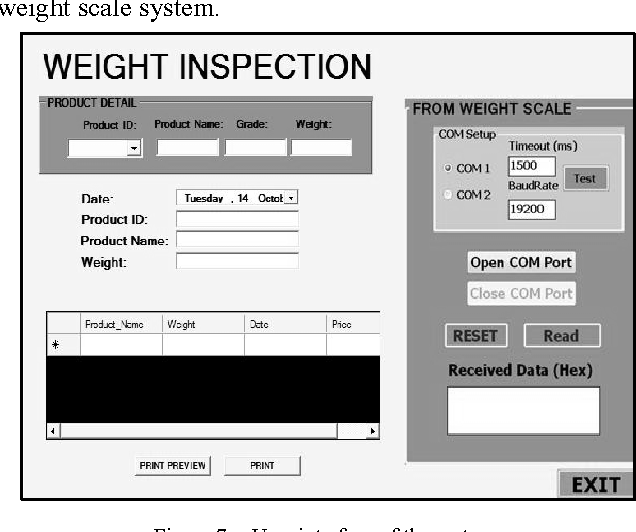 PC Based Weight Scale System with Load Cell for Product