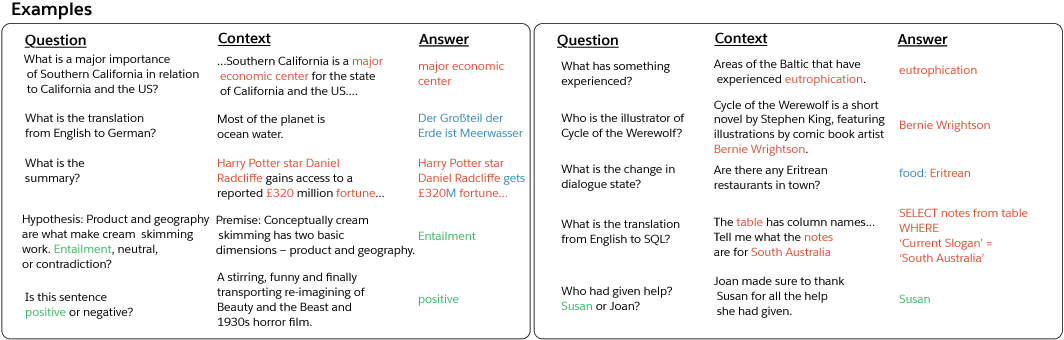 Figure 1 for The Natural Language Decathlon: Multitask Learning as Question Answering