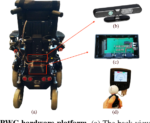 Figure 1 for Learning Motion Predictors for Smart Wheelchair using Autoregressive Sparse Gaussian Process