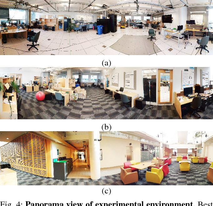 Figure 4 for Learning Motion Predictors for Smart Wheelchair using Autoregressive Sparse Gaussian Process