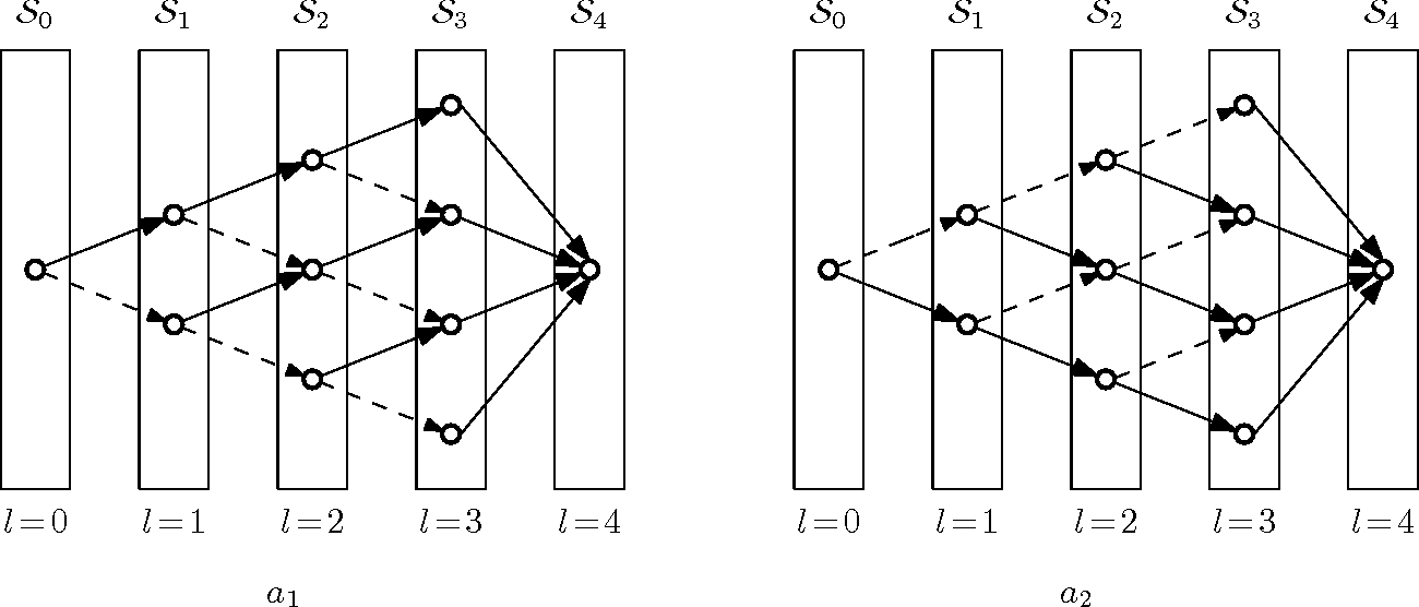Figure 1 for Online learning in MDPs with side information