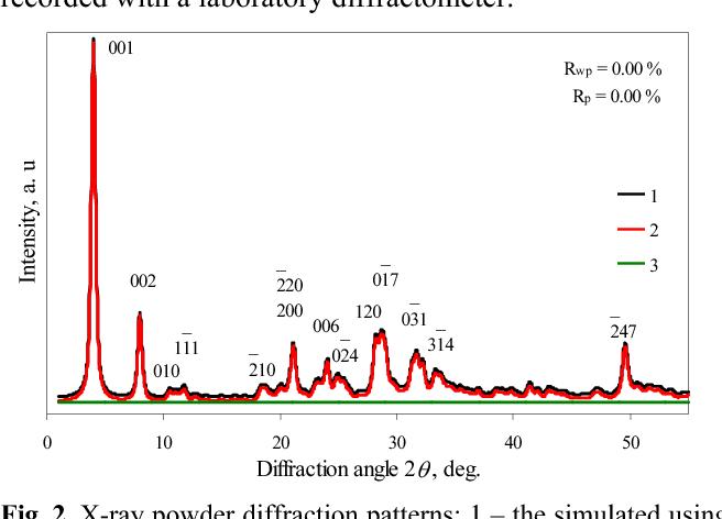 PDF] Analysis of Rietveld Method Application for Gyrolite