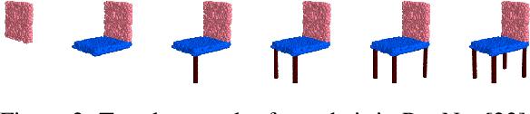 Figure 2 for RGL-NET: A Recurrent Graph Learning framework for Progressive Part Assembly