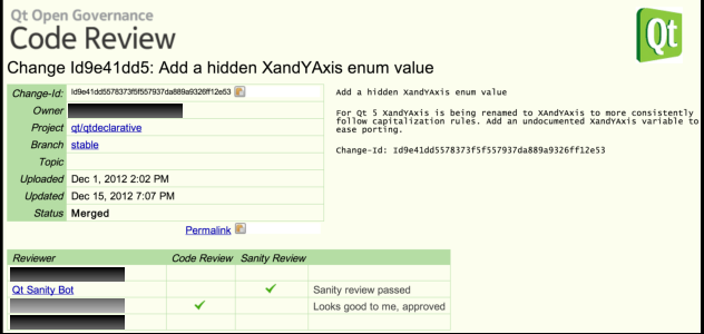 Figure 1 from The impact of code review coverage and code review