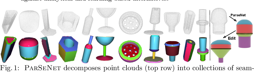 Figure 1 for ParSeNet: A Parametric Surface Fitting Network for 3D Point Clouds
