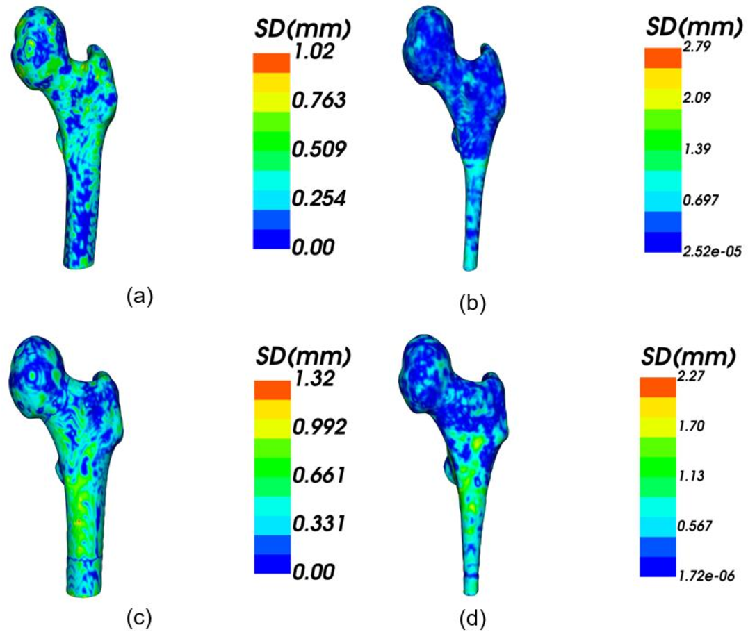 Figure 1 for A Deep Learning-Based Approach to Extracting Periosteal and Endosteal Contours of Proximal Femur in Quantitative CT Images