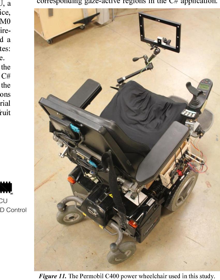 See Thru Towards Minimally Obstructive Eye Controlled Wheelchair Electrical Wiring Diagrams Prmobil C400 Interfaces Semantic Scholar