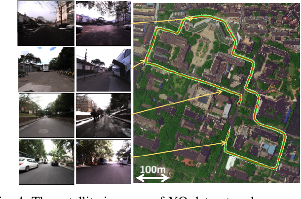 Figure 4 for Communication constrained cloud-based long-term visual localization in real time