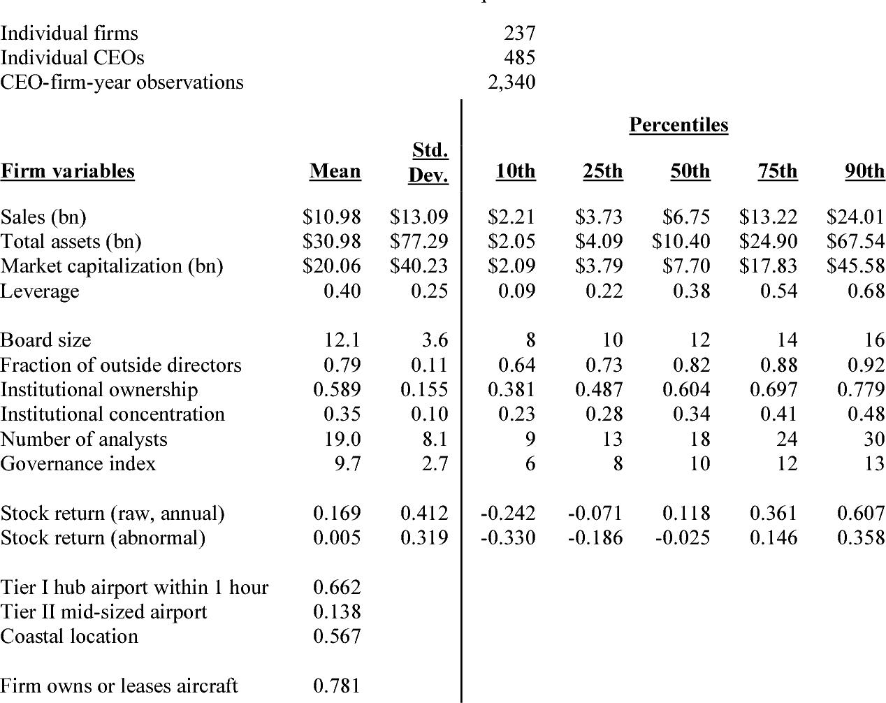 Potassium bitartrate 900 MG / Sodium Bicarbonate 600 MG
