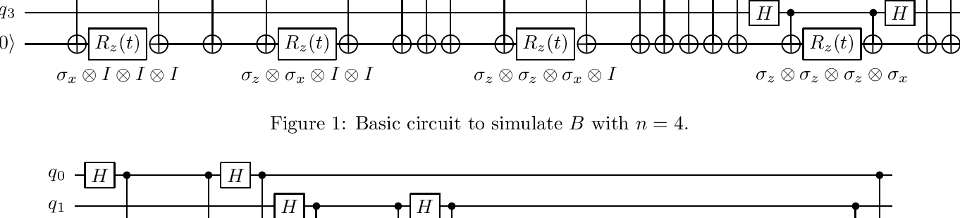 Figure 2 for Quantum Topological Data Analysis with Linear Depth and Exponential Speedup