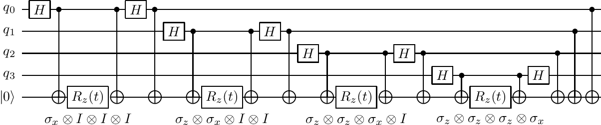 Figure 3 for Quantum Topological Data Analysis with Linear Depth and Exponential Speedup