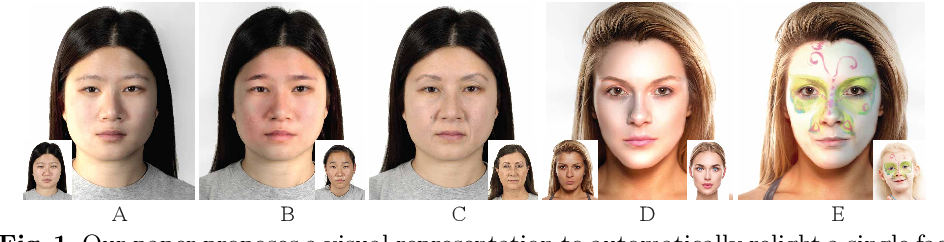 Figure 1 for A Visual Representation for Editing Face Images