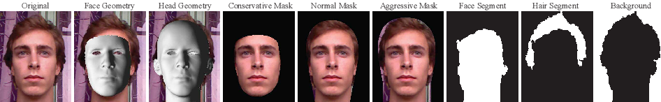 Figure 2 for A Visual Representation for Editing Face Images