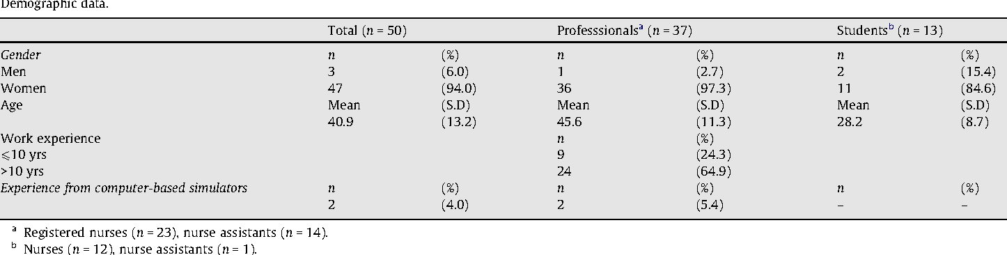 Table 1 from Feasibility of a computerized male urethral