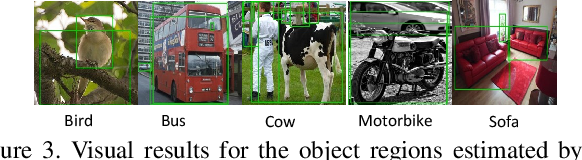 Figure 4 for Exploring Bottom-up and Top-down Cues with Attentive Learning for Webly Supervised Object Detection