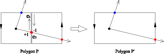 Figure 14 from DETC 2005-85513 POLYGON OFFSETTING BY