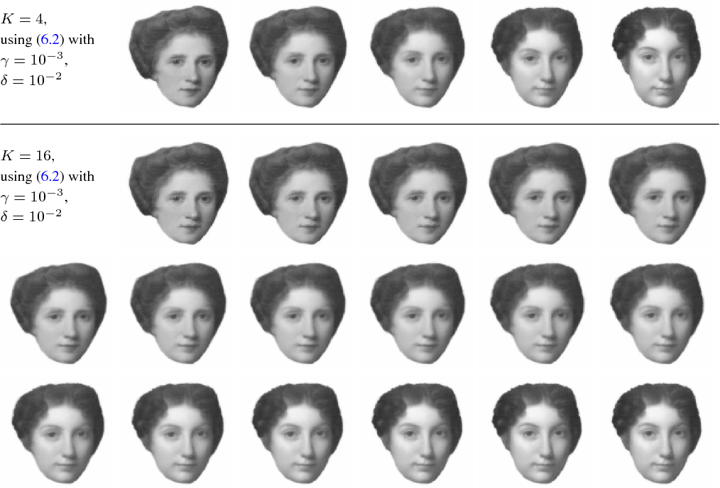 FIG. 6.2. Metamorphosis between two faces from female portrait paintings.