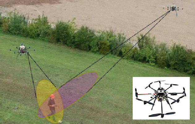 Figure 1 for Deep Neural Network-based Cooperative Visual Tracking through Multiple Micro Aerial Vehicles
