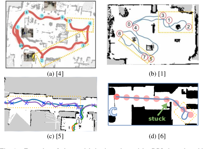 Figure 1 for Enhancing the Generalization Performance and Speed Up Training for DRL-based Mapless Navigation