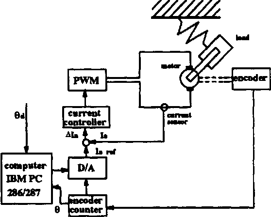 An Observer Design For Time Delay Control And Its Application To Dc