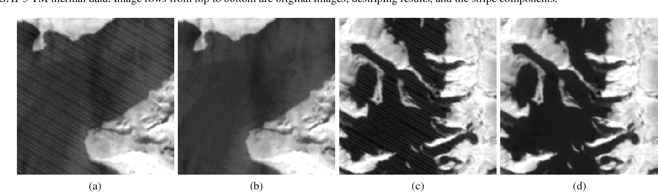 Figure 2 for Oblique Stripe Removal in Remote Sensing Images via Oriented Variation