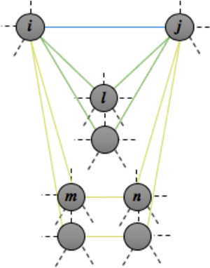 Figure 1 for Novel Edge and Density Metrics for Link Cohesion