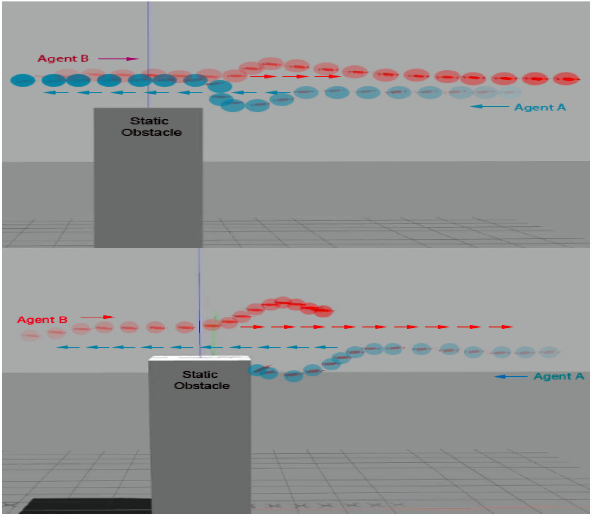 Figure 3 for LSwarm: Efficient Collision Avoidance for Large Swarms with Coverage Constraints in Complex Urban Scenes