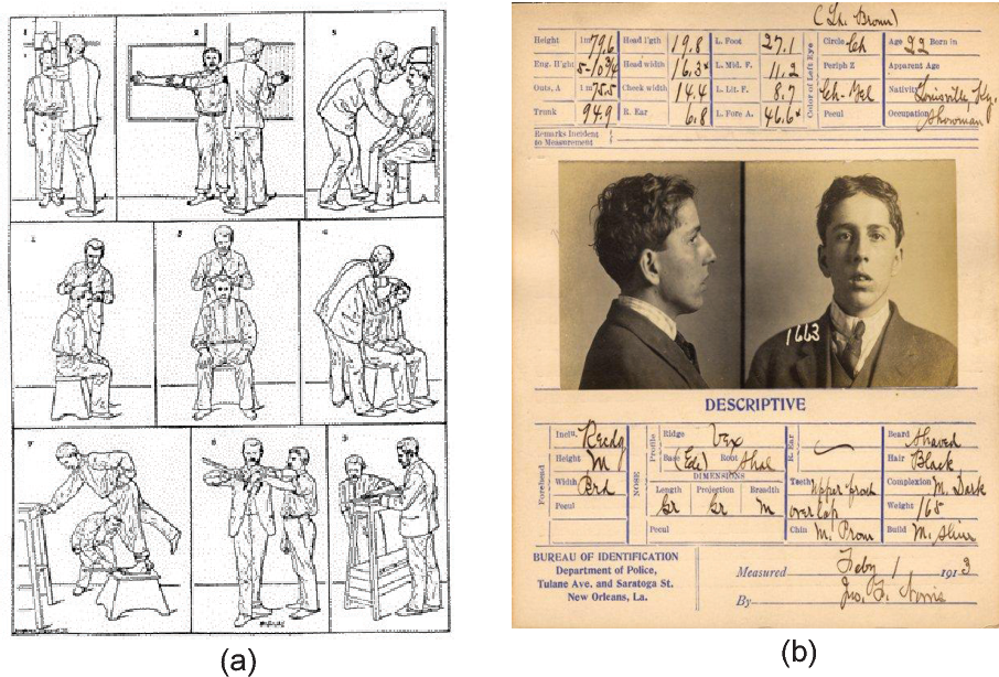Figure 4 from 50 years of biometric research: Accomplishments