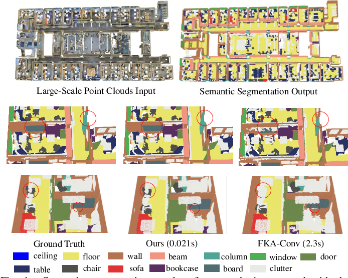Figure 1 for FG-Net: Fast Large-Scale LiDAR Point CloudsUnderstanding Network Leveraging CorrelatedFeature Mining and Geometric-Aware Modelling