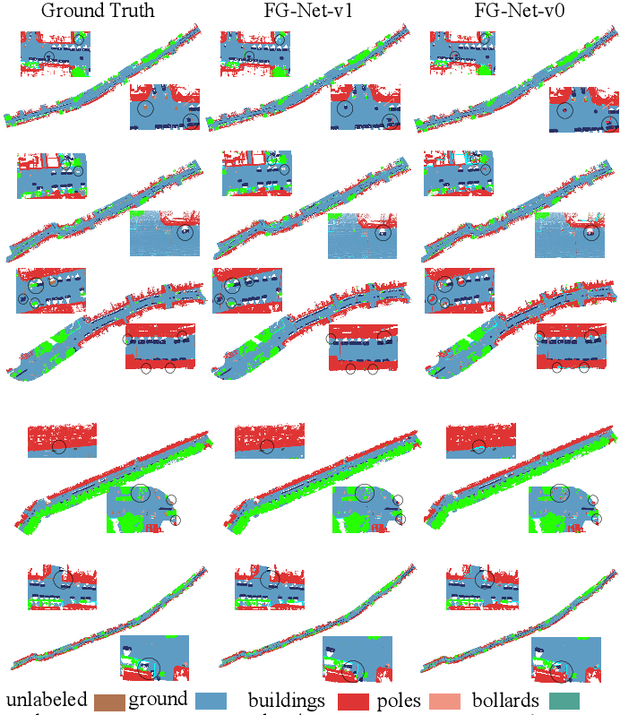 Figure 4 for FG-Net: Fast Large-Scale LiDAR Point CloudsUnderstanding Network Leveraging CorrelatedFeature Mining and Geometric-Aware Modelling