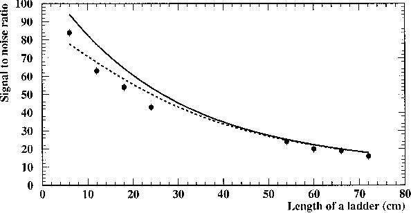figure 5