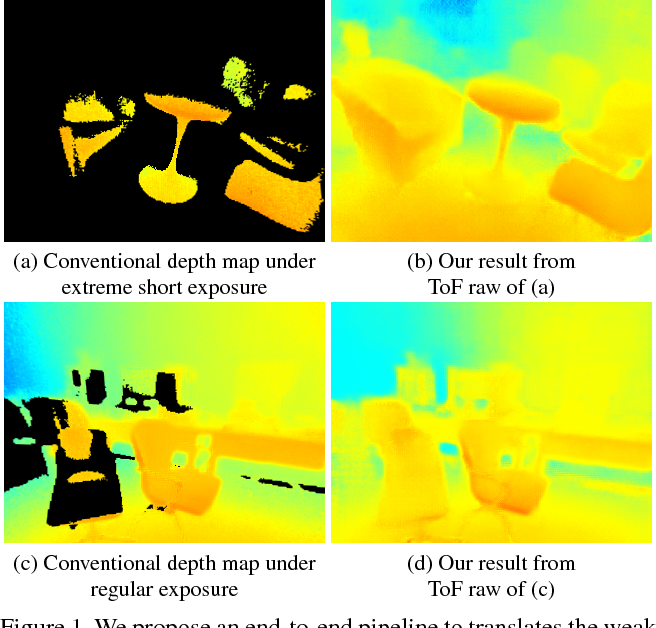 Figure 1 for Very Power Efficient Neural Time-of-Flight