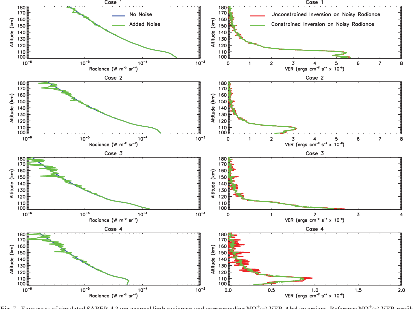 Figure 7 from Empirical STORM-E Model  [I  Theoretical and