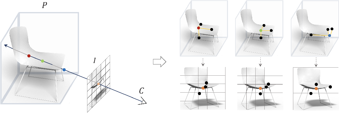 Figure 1 for Neural Implicit 3D Shapes from Single Images with Spatial Patterns