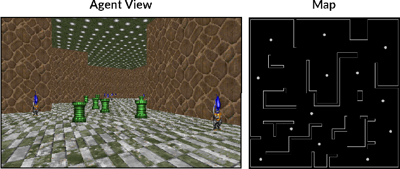 Figure 1 for Continual Reinforcement Learning in 3D Non-stationary Environments