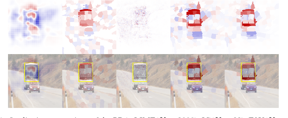 Figure 1 for Explain to Fix: A Framework to Interpret and Correct DNN Object Detector Predictions