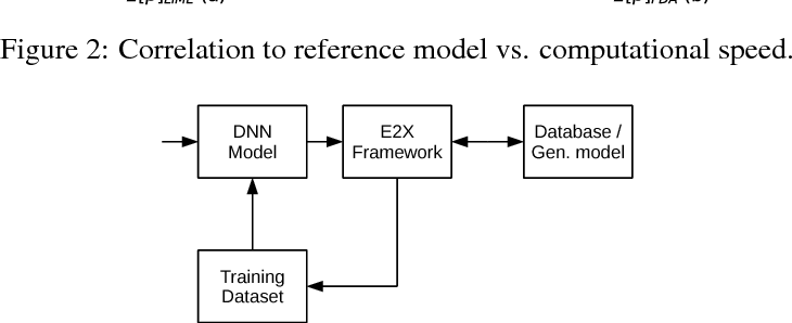 Figure 3 for Explain to Fix: A Framework to Interpret and Correct DNN Object Detector Predictions