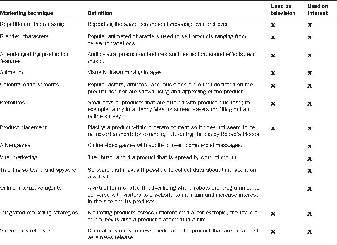 structure for dissertation near methodology