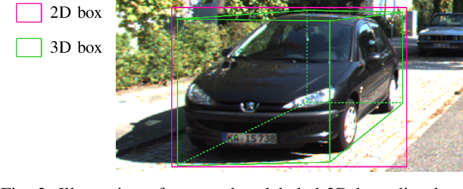 Figure 4 for Monocular 3D Object Detection with Sequential Feature Association and Depth Hint Augmentation