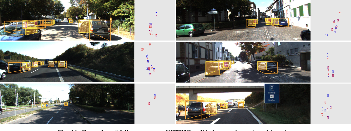 Figure 3 for Monocular 3D Object Detection with Sequential Feature Association and Depth Hint Augmentation