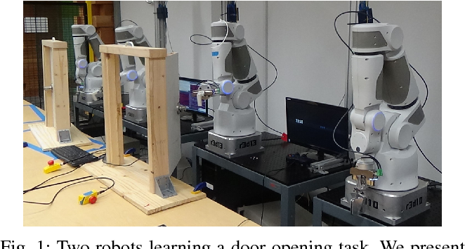 Figure 1 for Deep Reinforcement Learning for Robotic Manipulation with Asynchronous Off-Policy Updates