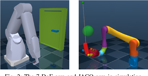 Figure 2 for Deep Reinforcement Learning for Robotic Manipulation with Asynchronous Off-Policy Updates
