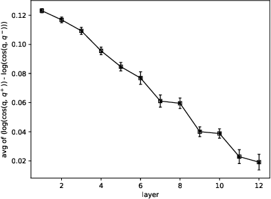 Figure 1 for A Discriminative Semantic Ranker for Question Retrieval