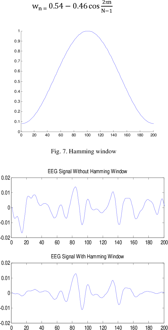 PDF] CHARACTERISTIC CORRELATION OF EEG SIGNAL THE MOTOR MOVEMENT TO