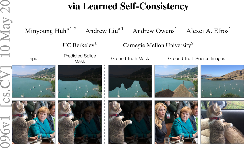 Figure 1 for Fighting Fake News: Image Splice Detection via Learned Self-Consistency