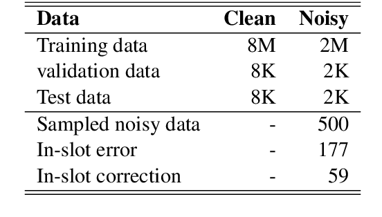 Figure 4 for Bridging the Gap Between Clean Data Training and Real-World Inference for Spoken Language Understanding