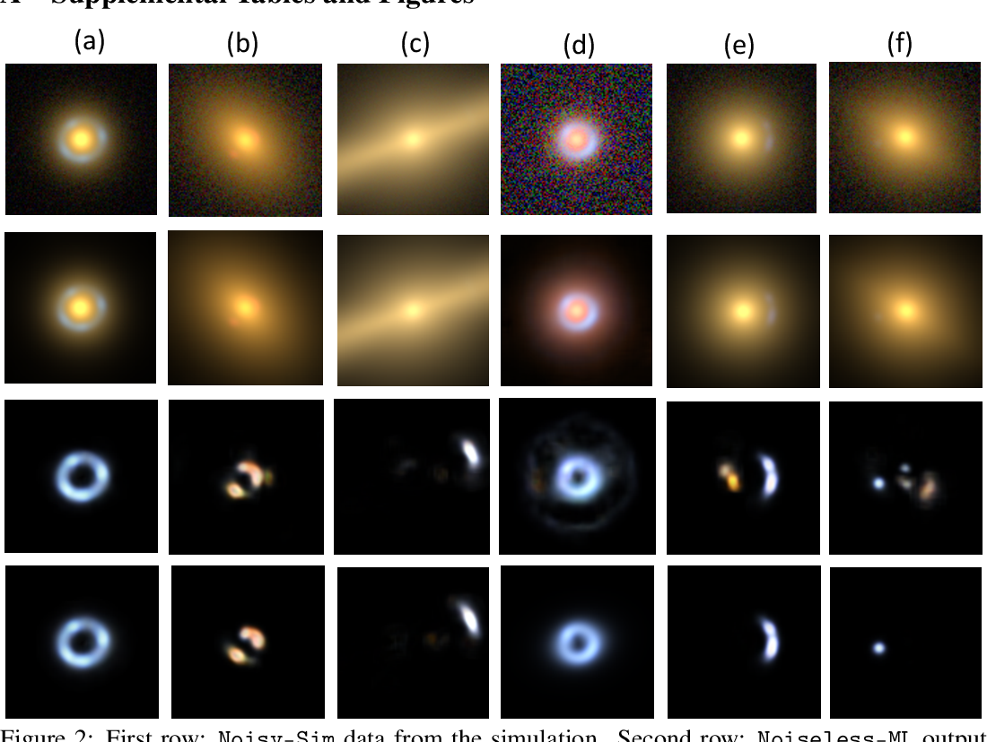 Figure 3 for Modular Deep Learning Analysis of Galaxy-Scale Strong Lensing Images