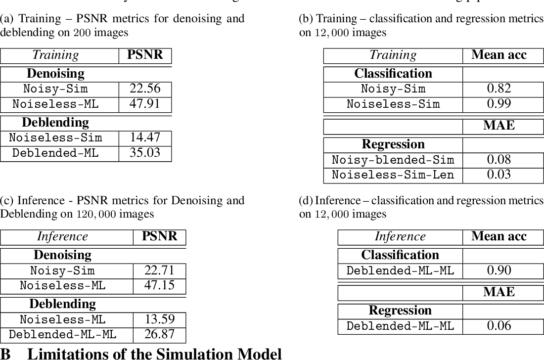 Figure 2 for Modular Deep Learning Analysis of Galaxy-Scale Strong Lensing Images
